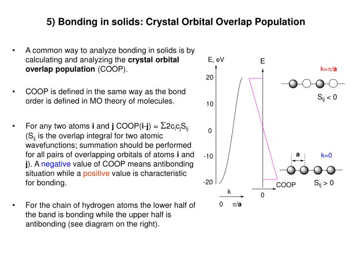 5) Bonding in solids: Crystal Orbital Overlap Population