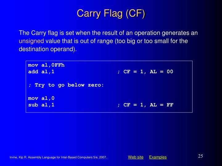 Carry Flag (CF)