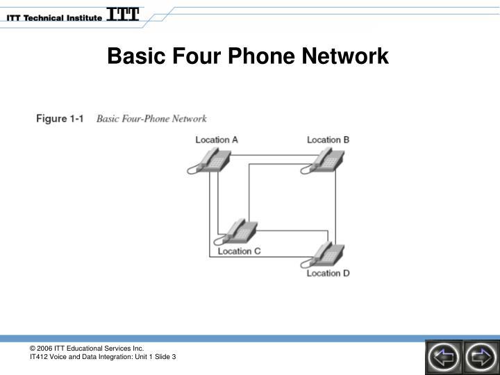 Basic Four Phone Network