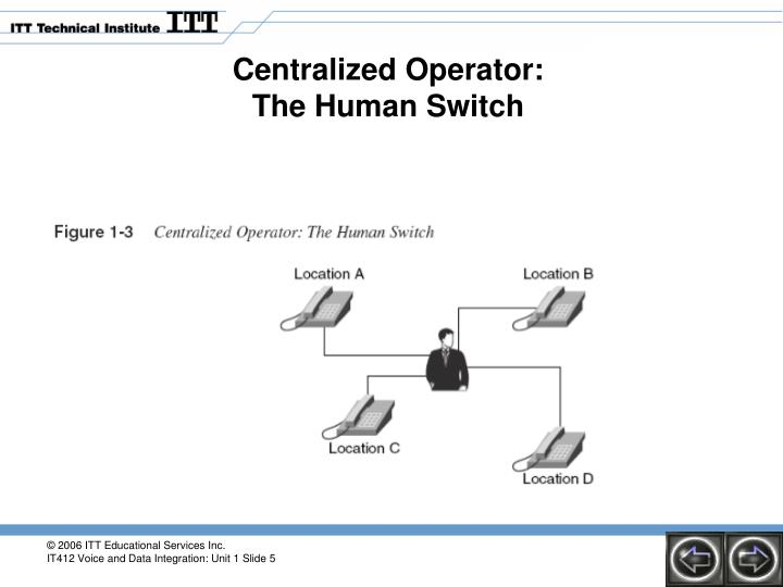 Centralized Operator: