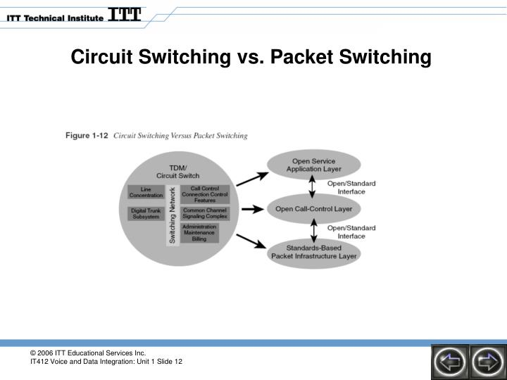 Circuit Switching vs. Packet Switching