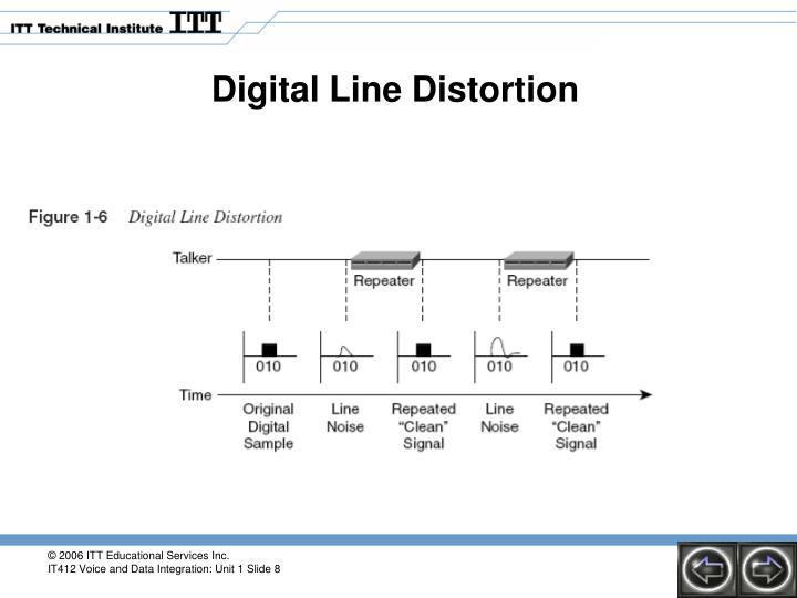 Digital Line Distortion