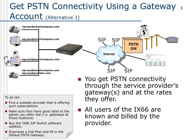 Get PSTN Connectivity Using