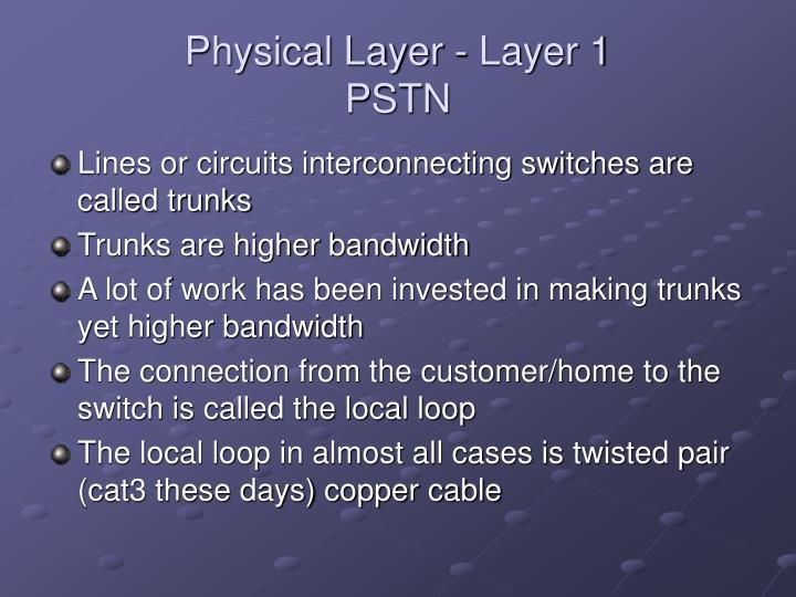 Physical Layer - Layer 1