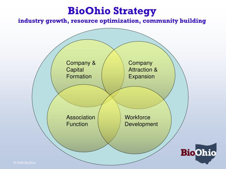 BioOhio Strategy