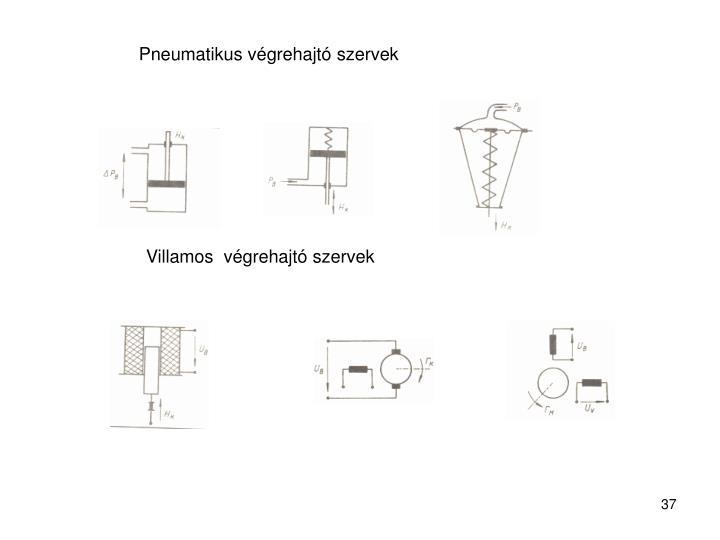 Pneumatikus végrehajtó szervek