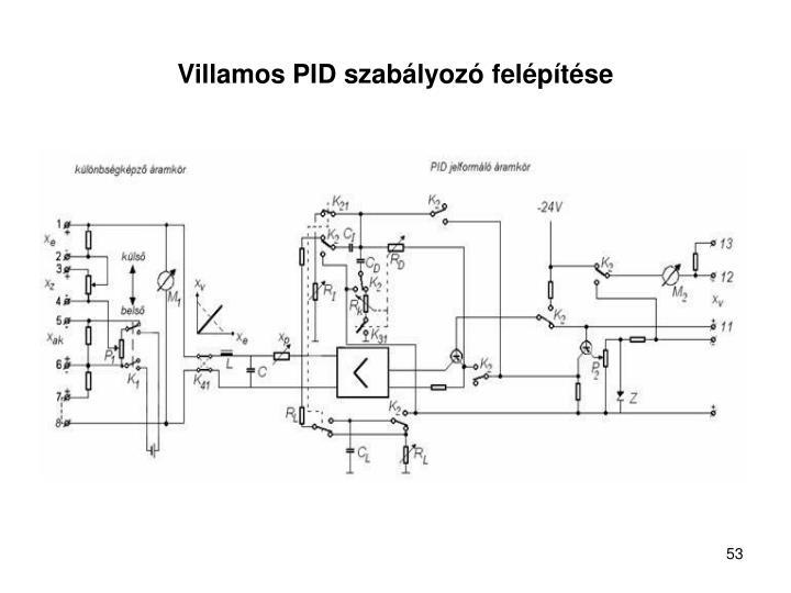 Villamos PID szabályozó felépítése