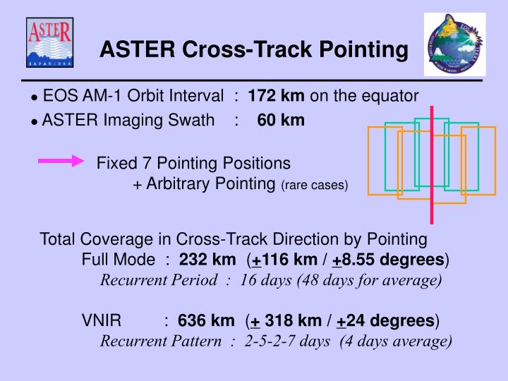 ASTER Cross-Track Pointing