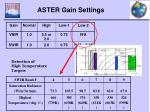 aster gain settings