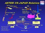 aster us japan relation