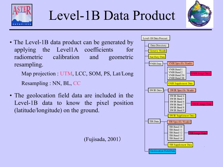 Level-1B Data Product
