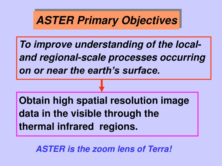 ASTER Primary Objectives