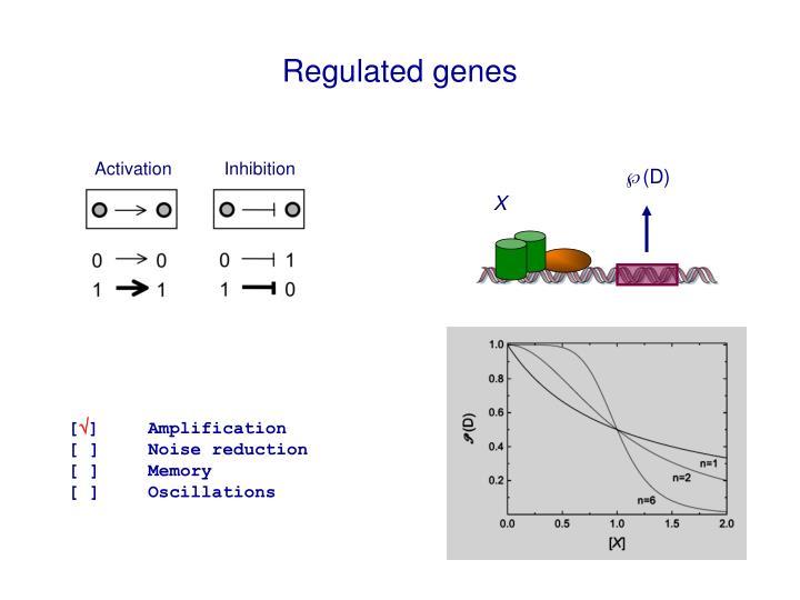 Regulated genes
