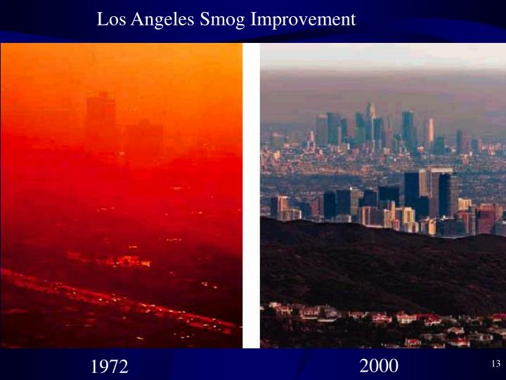 Los Angeles Smog Improvement