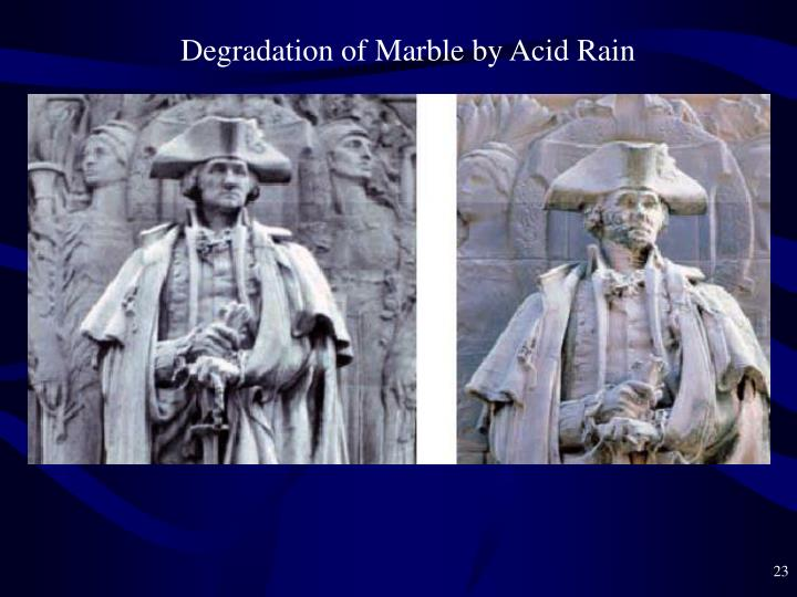 Degradation of Marble by Acid Rain