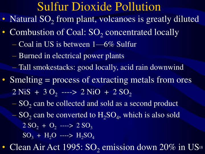 Sulfur Dioxide Pollution