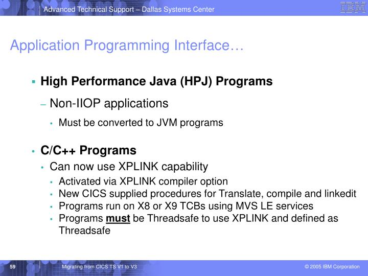 Application Programming Interface…