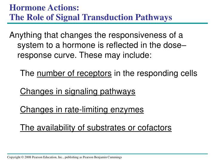 Hormone Actions: