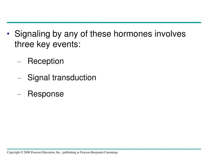 Signaling by any of these hormones involves three key events: