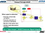 critical data and command control functions passed through shur