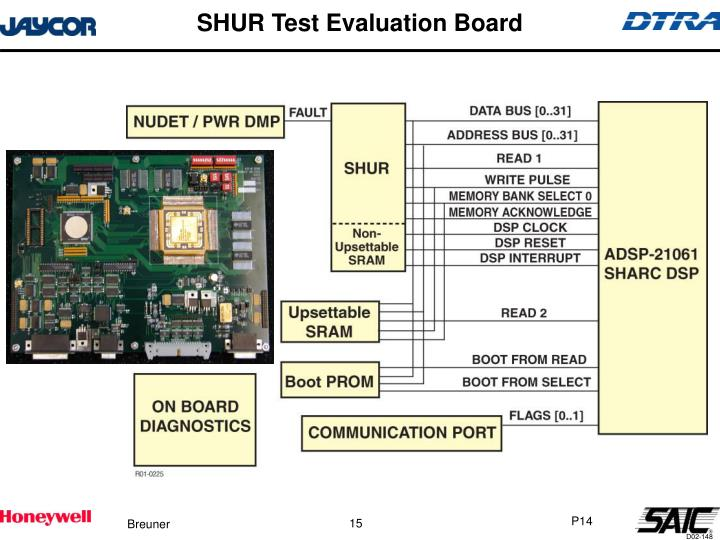 SHUR Test Evaluation Board