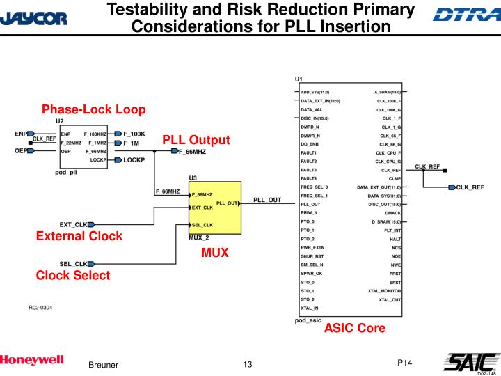 Testability and Risk Reduction Primary Considerations for PLL Insertion
