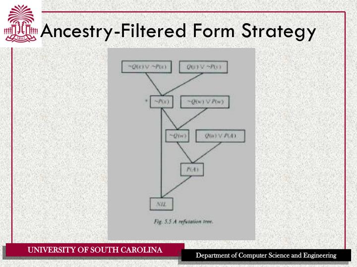Ancestry-Filtered Form Strategy