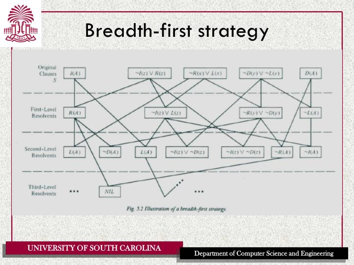 Breadth-first strategy
