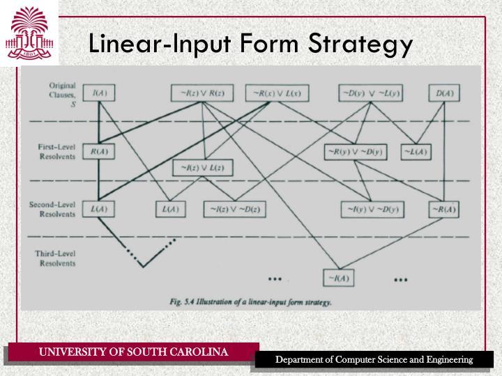 Linear-Input Form Strategy