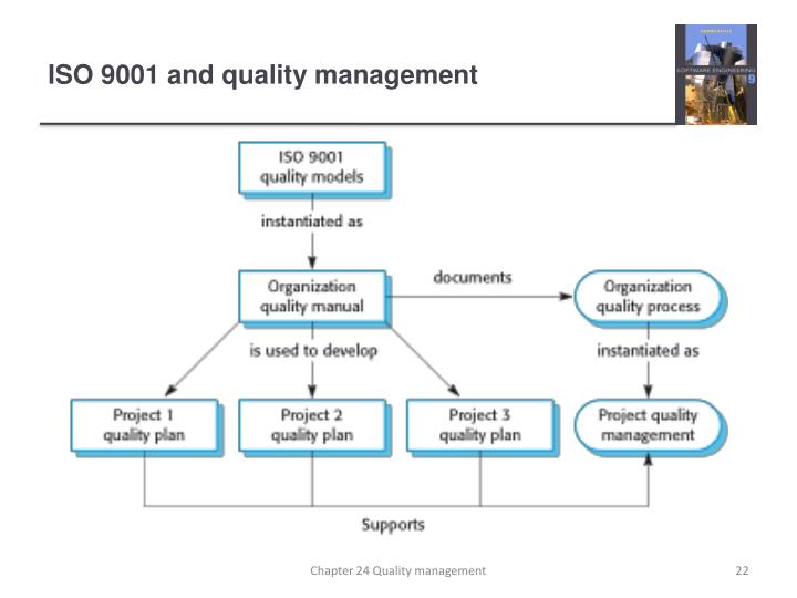ISO 9001 and quality management