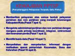 kewajiban pptsp