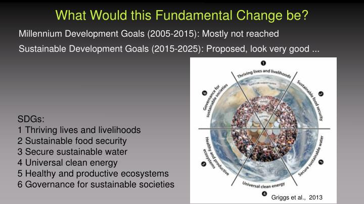 What Would this Fundamental Change be?