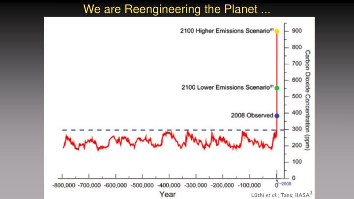 We are Reengineering the Planet ...