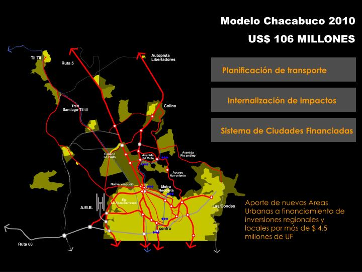 Modelo Chacabuco 2010