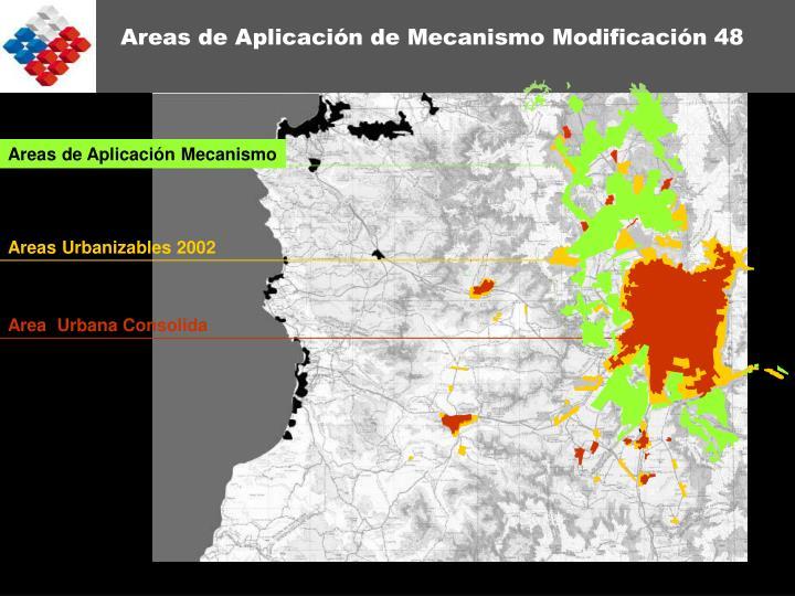 Areas de Aplicación Mecanismo