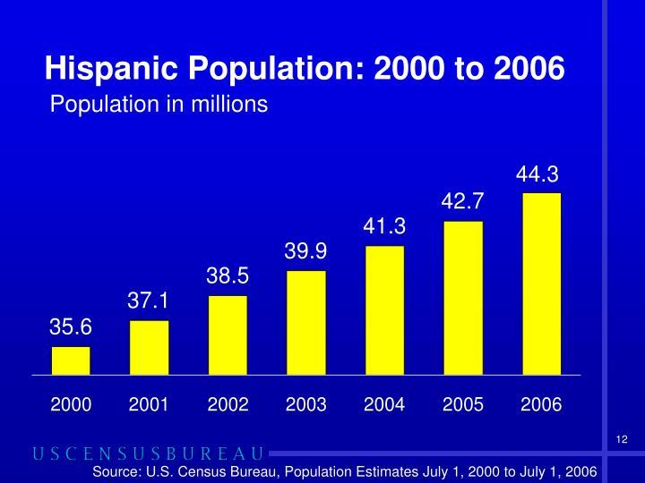 Hispanic Population: 2000 to 2006