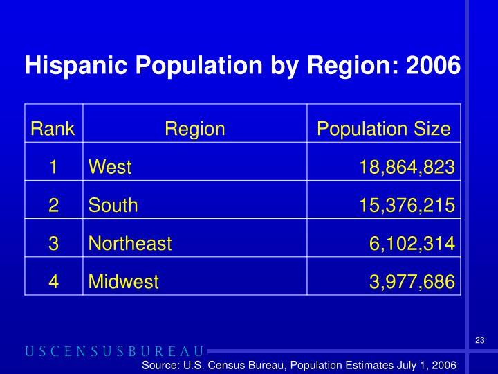 Hispanic Population by Region: 2006
