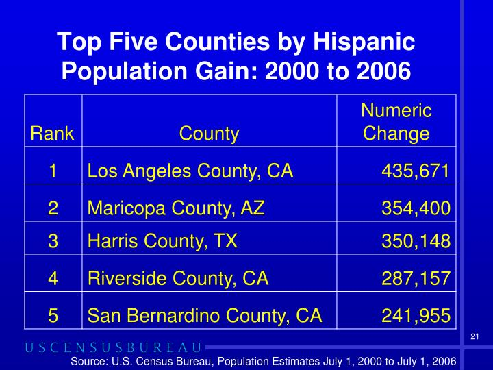 Top Five Counties by Hispanic Population Gain: 2000 to 2006
