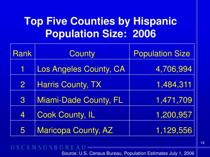 Top Five Counties by Hispanic Population Size:  2006