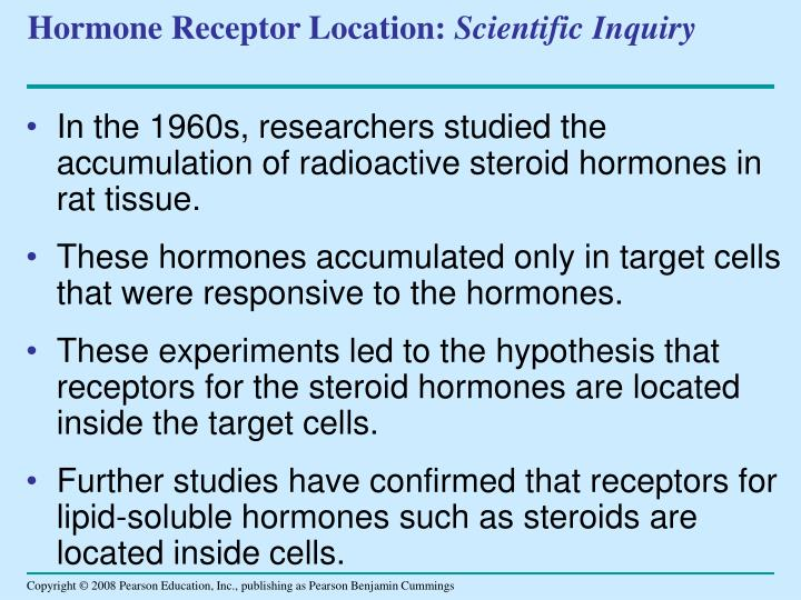 Hormone Receptor Location:
