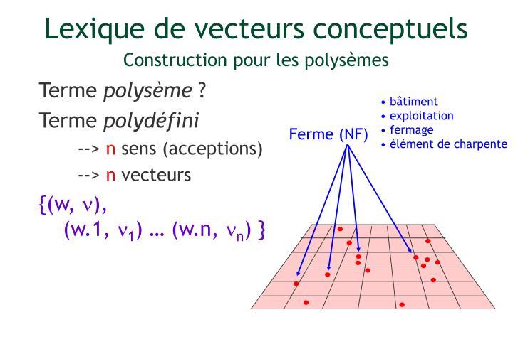 Lexique de vecteurs conceptuels