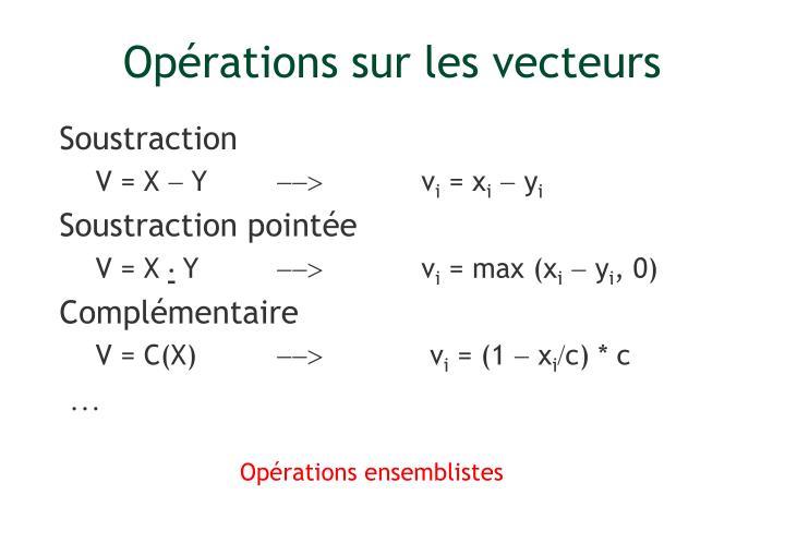 Opérations sur les vecteurs