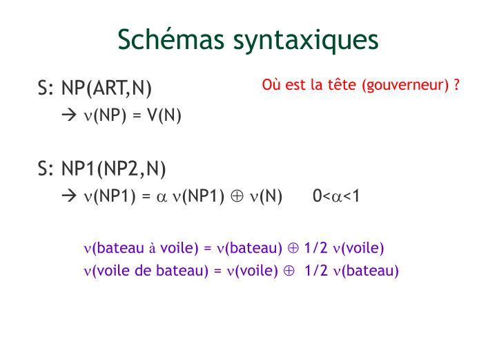 Schémas syntaxiques