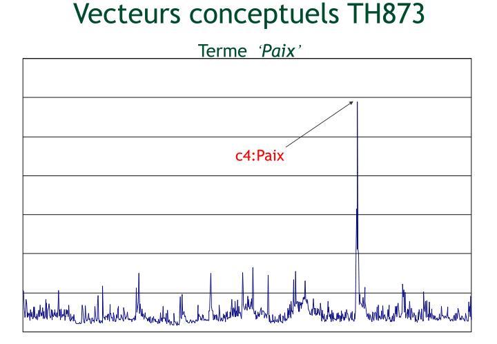 Vecteurs conceptuels TH873