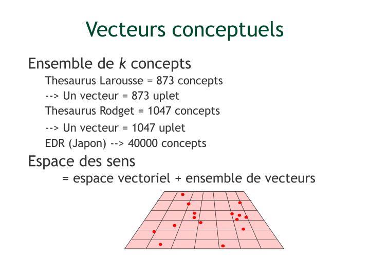Vecteurs conceptuels