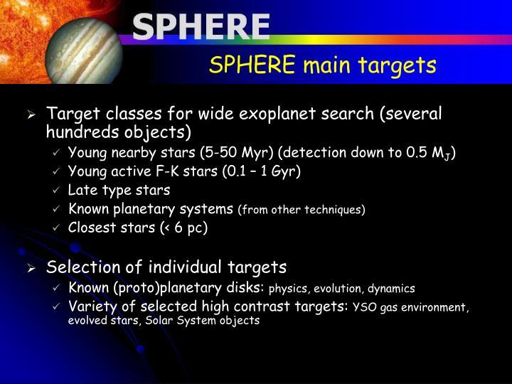 SPHERE main targets