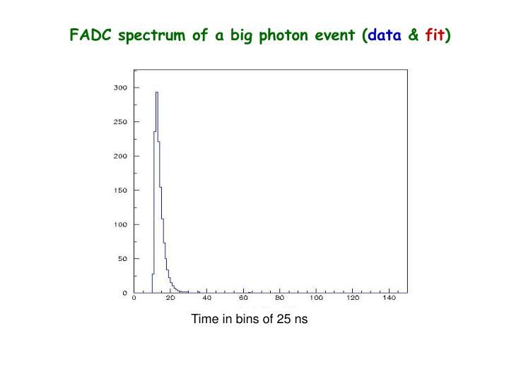 FADC spectrum of a big photon event (