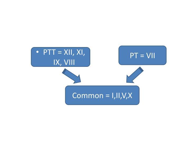 PTT = XII, XI, IX, VIII