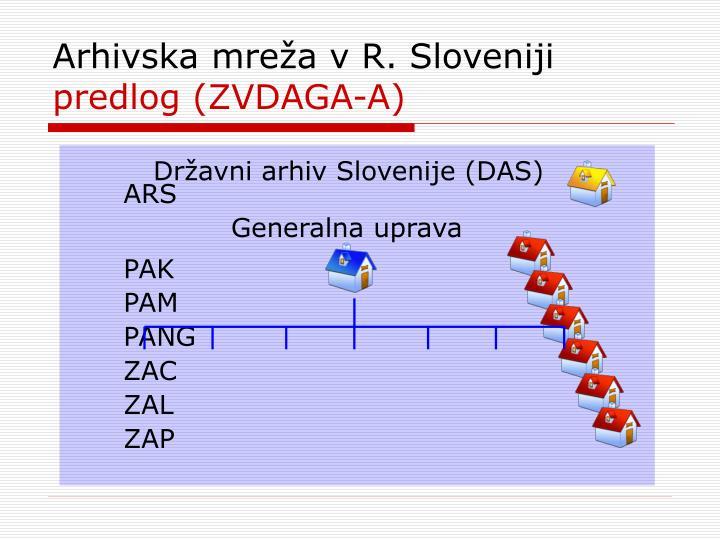Arhivska mreža v R. Sloveniji