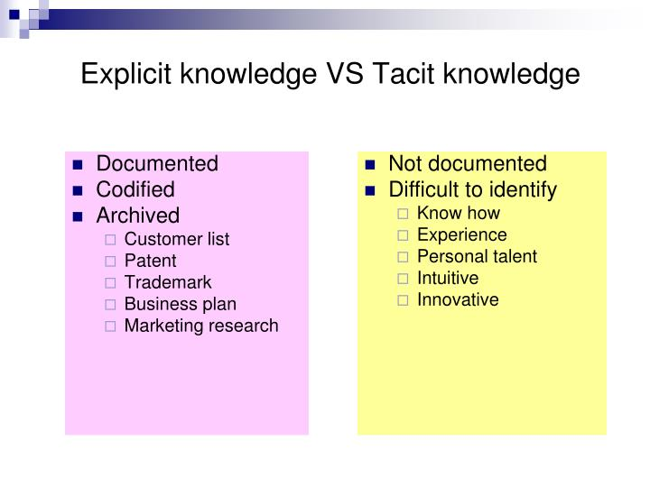 Explicit knowledge vs tacit knowledge